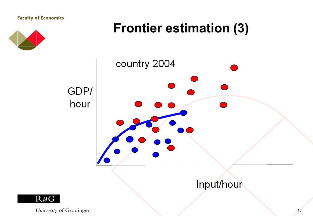 10 Frontier estimation (3)