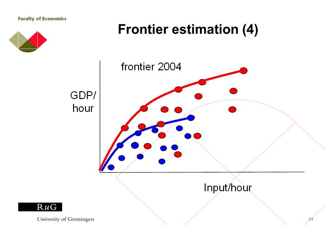 11 Frontier estimation (4)