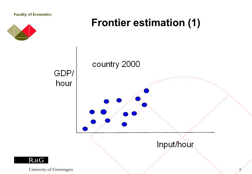8 Frontier estimation (1)