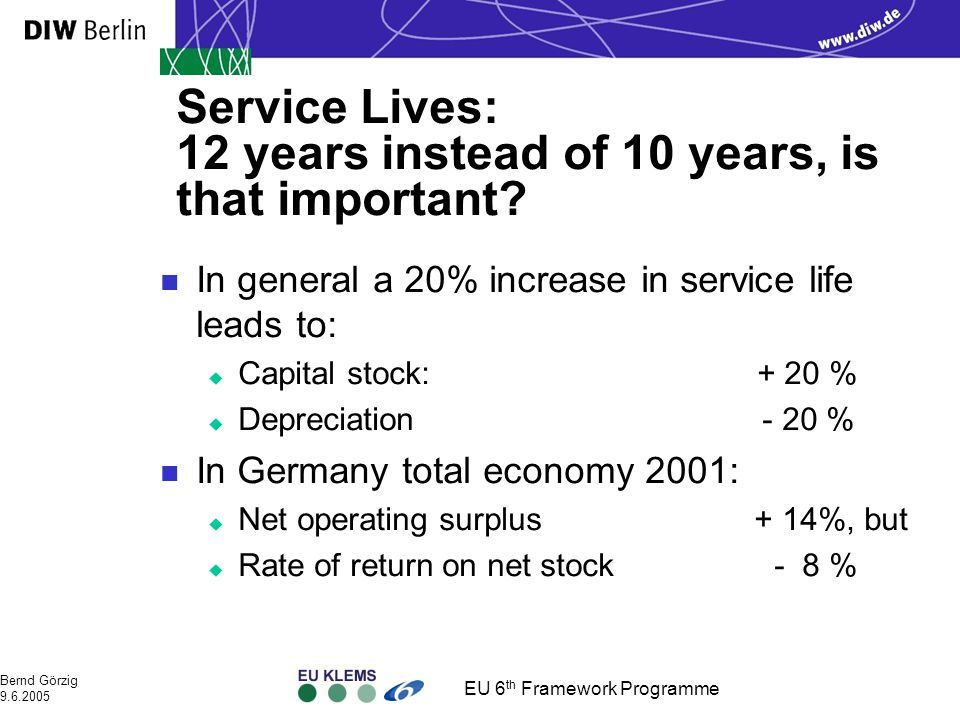 EU 6 th Framework Programme Bernd Görzig 9.6.2005 Service Lives: 12 years instead of 10 years, is that important.