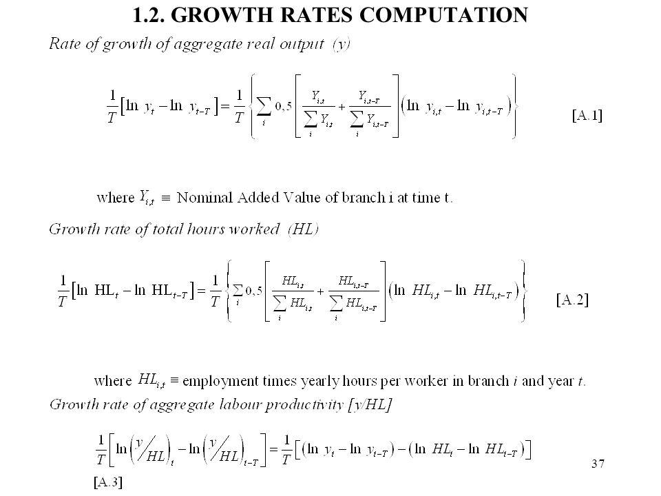 37 1.2. GROWTH RATES COMPUTATION