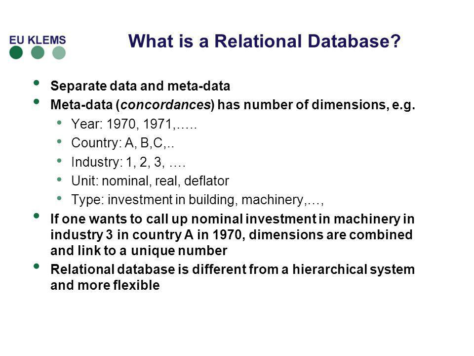 What is a Relational Database? Separate data and meta-data Meta-data (concordances) has number of dimensions, e.g. Year: 1970, 1971,….. Country: A, B,