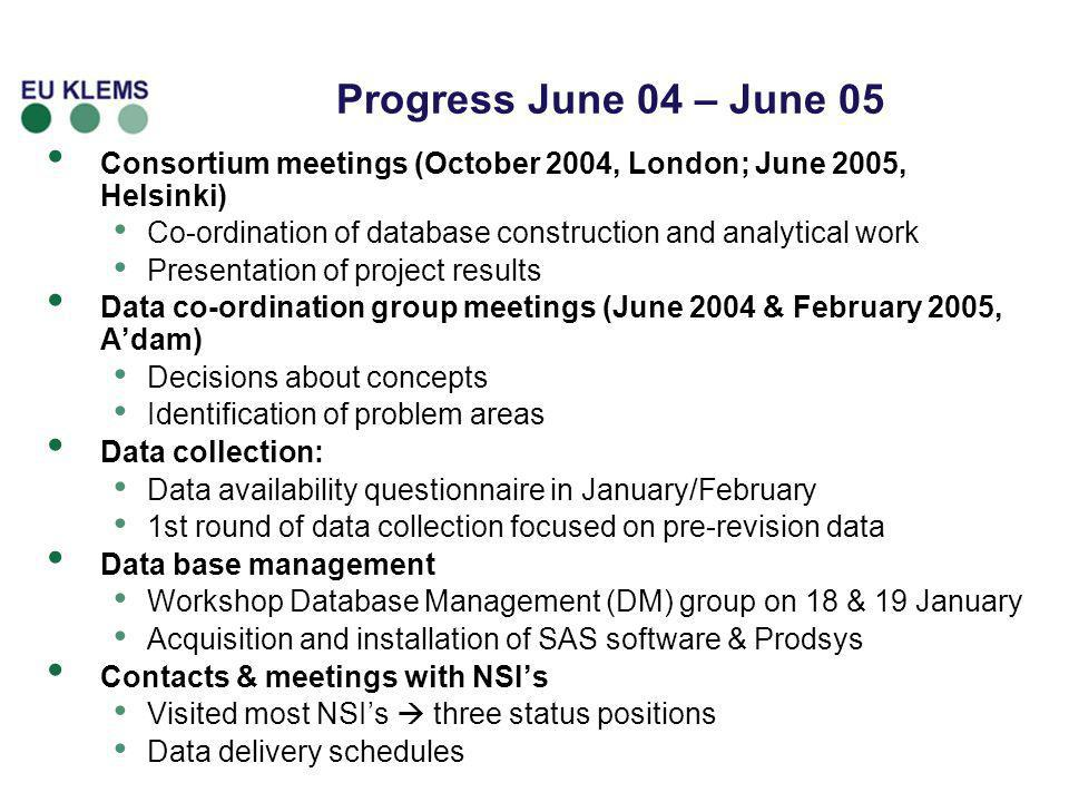 Consortium meetings (October 2004, London; June 2005, Helsinki) Co-ordination of database construction and analytical work Presentation of project res
