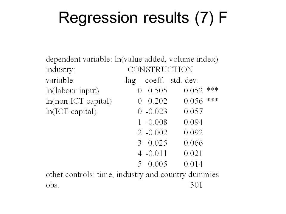 Regression results (7) F
