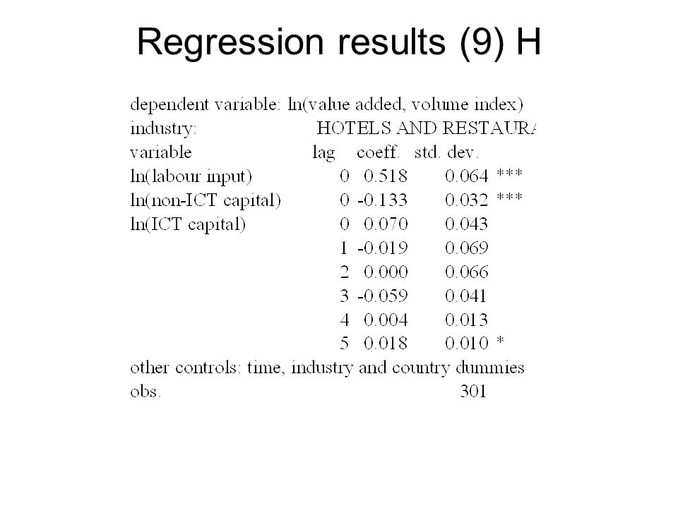 Regression results (9) H