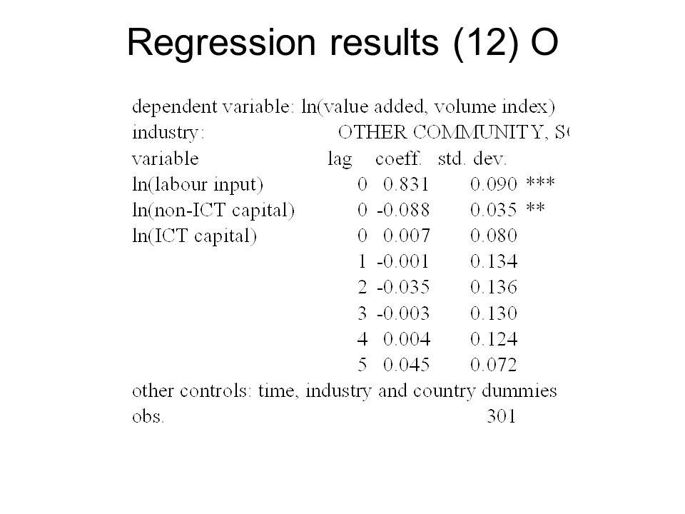 Regression results (12) O