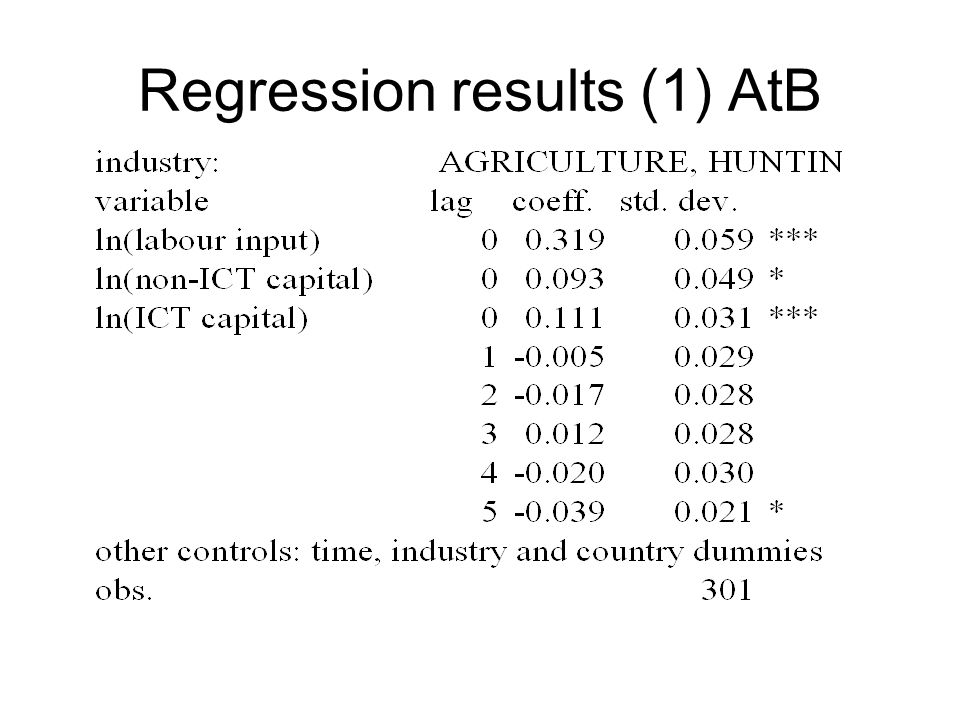 Regression results (1) AtB
