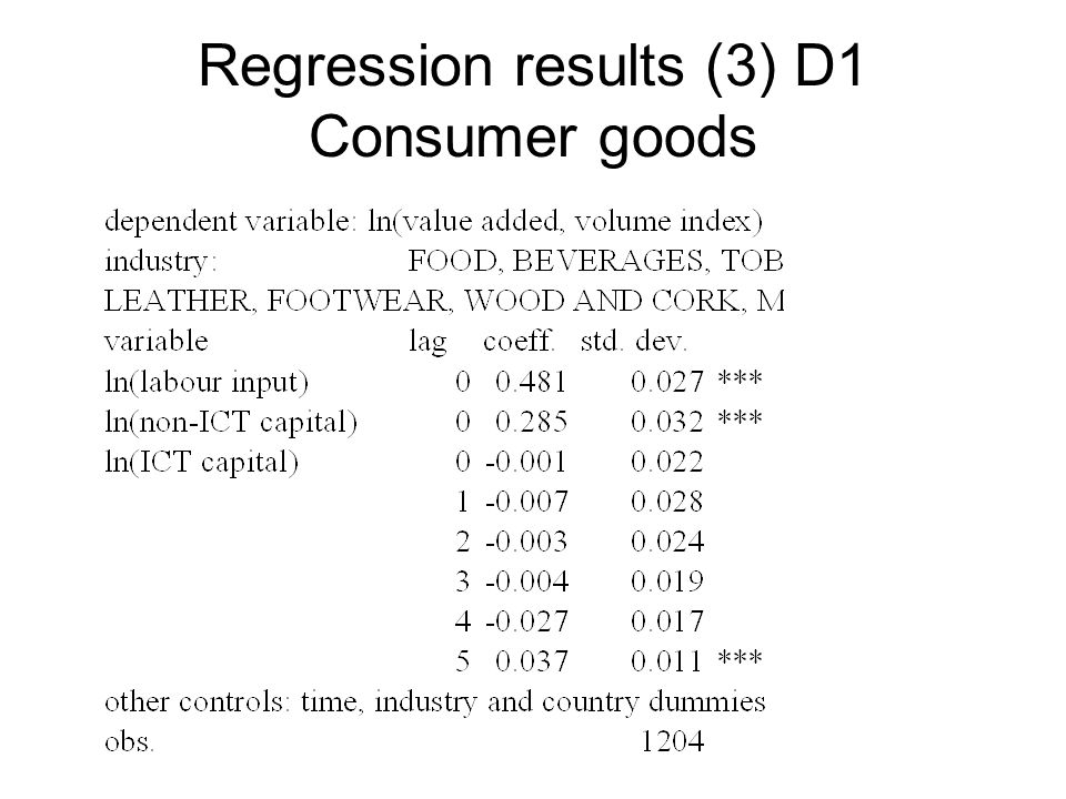 Regression results (3) D1 Consumer goods