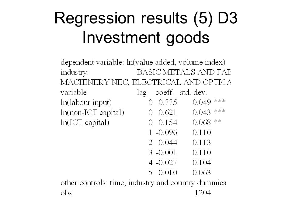 Regression results (5) D3 Investment goods