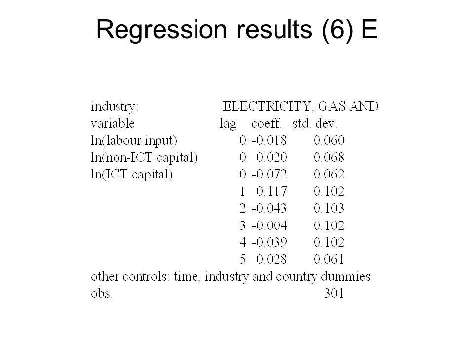 Regression results (6) E
