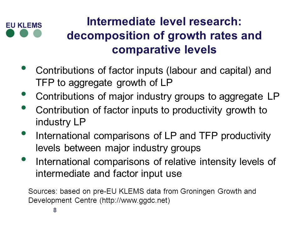 8 Intermediate level research: decomposition of growth rates and comparative levels Contributions of factor inputs (labour and capital) and TFP to agg