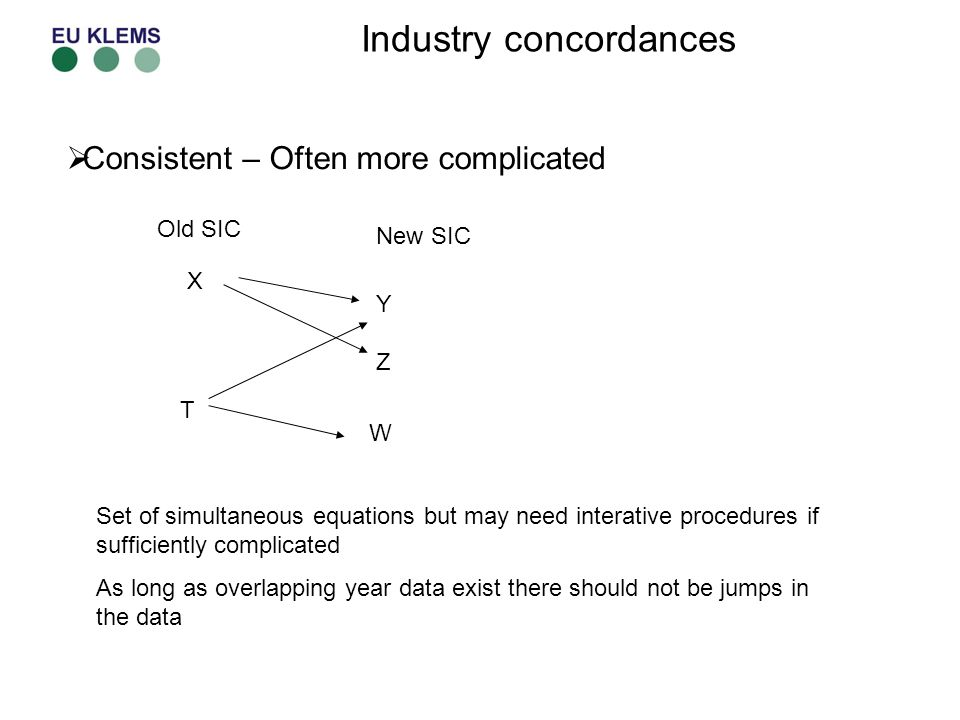 Industry concordances Consistent – Often more complicated X Old SIC New SIC Y ZY Z Set of simultaneous equations but may need interative procedures if sufficiently complicated As long as overlapping year data exist there should not be jumps in the data T W
