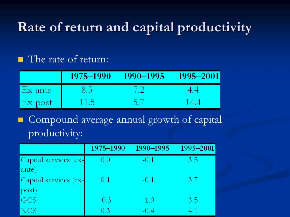 Rate of return and capital productivity The rate of return: Compound average annual growth of capital productivity: