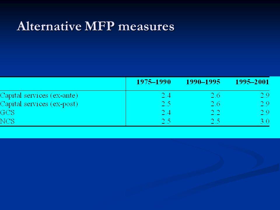 Alternative MFP measures
