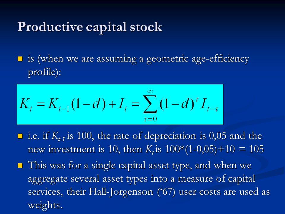 User cost of capital e.g.