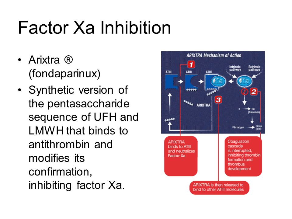 Factor Xa Inhibition Arixtra ® (fondaparinux) Synthetic version of the pentasaccharide sequence of UFH and LMWH that binds to antithrombin and modifie