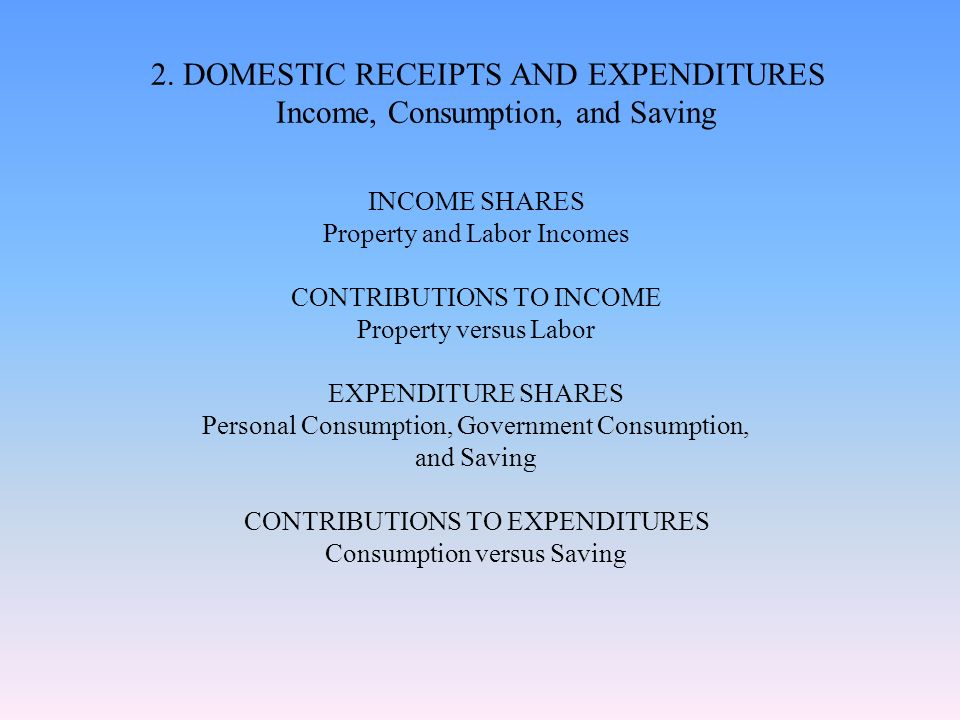 2. DOMESTIC RECEIPTS AND EXPENDITURES Income, Consumption, and Saving INCOME SHARES Property and Labor Incomes CONTRIBUTIONS TO INCOME Property versus