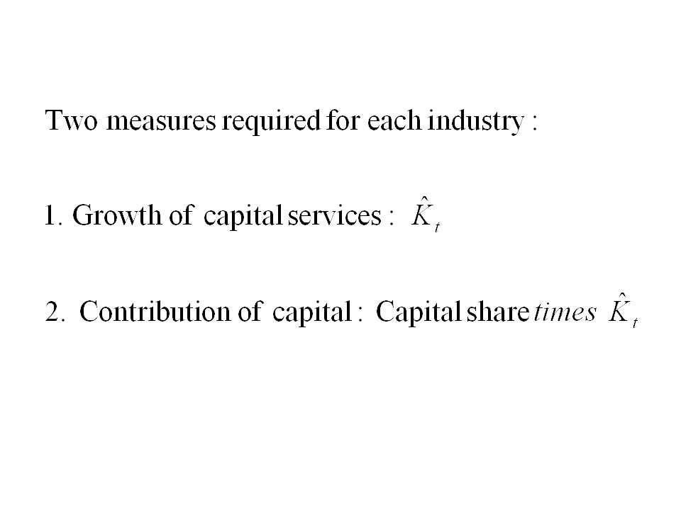 CONCLUSIONS Hybrid and ex post (common) methods produce similar results Hybrid method eliminates negative rental prices (1.7% of rental prices were negative for ex post) Hybrid method satisfies national income accounting identity Hybrid methods uses exactly the same data as is required for ex post (common) method