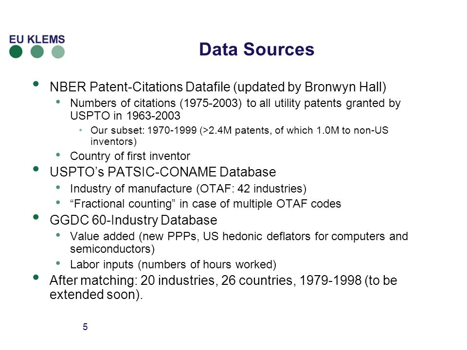 6 Raw Patent Counts per Country Table 1 HU (1998): 10.6; CZ (1998): 2.4; PL (1998): 1.0