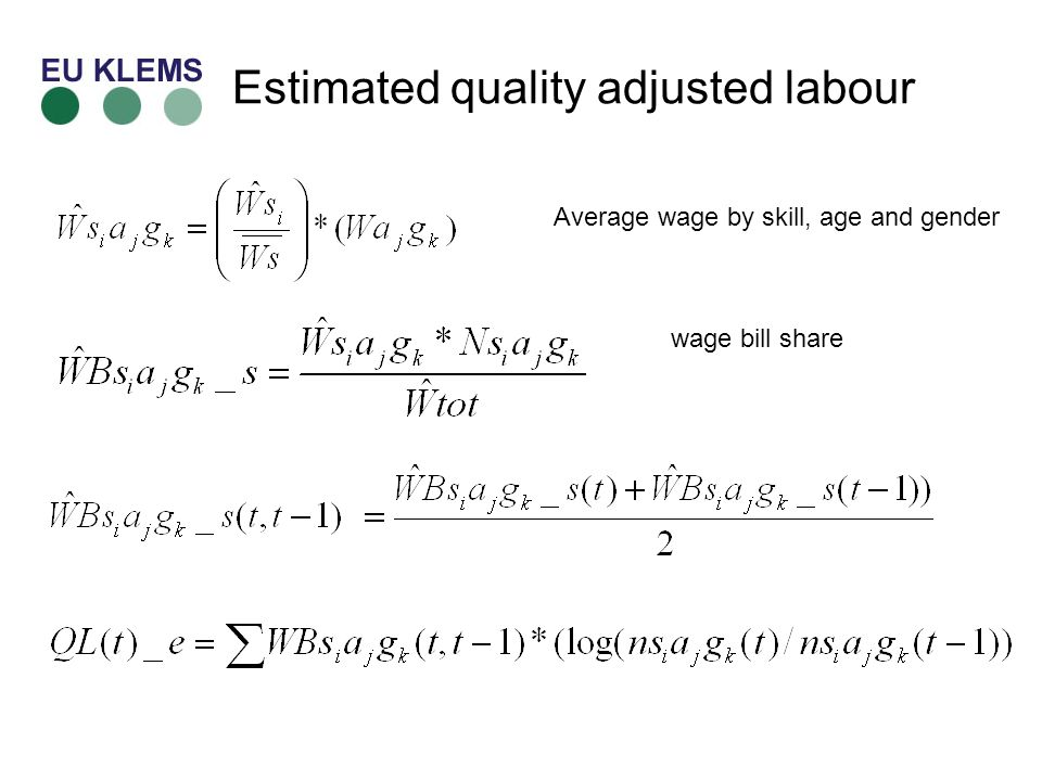 Estimated quality adjusted labour wage bill share Average wage by skill, age and gender