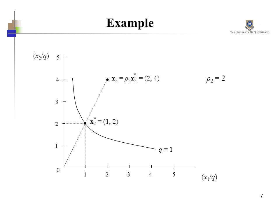 7 1 2 3 4 5 4 2 (x2/q)(x2/q) 5 3 1 0. (x1/q)(x1/q) Example. x 2 = (1, 2) * q = 1 ρ 2 = 2 x 2 = ρ 2 x 2 = (2, 4) *