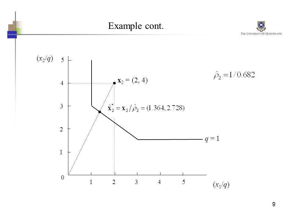 9 1 2 3 4 5 4 2 (x2/q)(x2/q) 5 x 2 = (2, 4) 3 1 0. (x1/q)(x1/q) Example cont.. q = 1