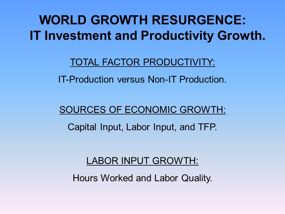 WORLD GROWTH RESURGENCE: IT Investment and Productivity Growth.