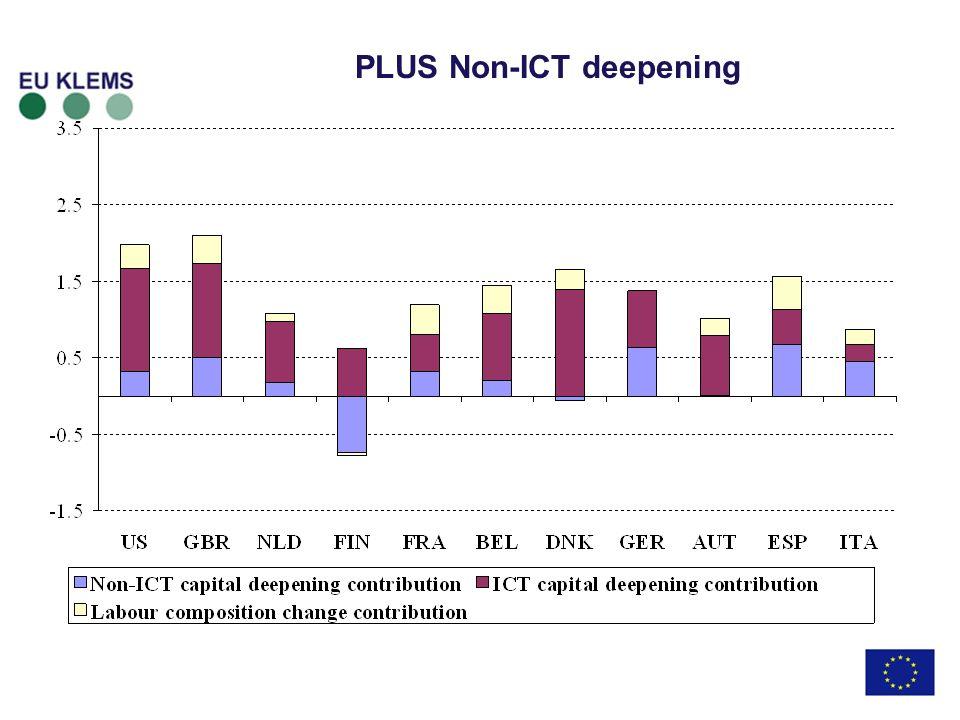 PLUS Non-ICT deepening
