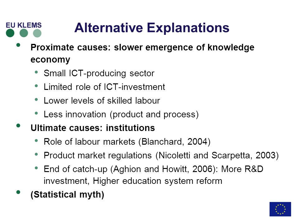 Alternative Explanations Proximate causes: slower emergence of knowledge economy Small ICT-producing sector Limited role of ICT-investment Lower levels of skilled labour Less innovation (product and process) Ultimate causes: institutions Role of labour markets (Blanchard, 2004) Product market regulations (Nicoletti and Scarpetta, 2003) End of catch-up (Aghion and Howitt, 2006): More R&D investment, Higher education system reform (Statistical myth)