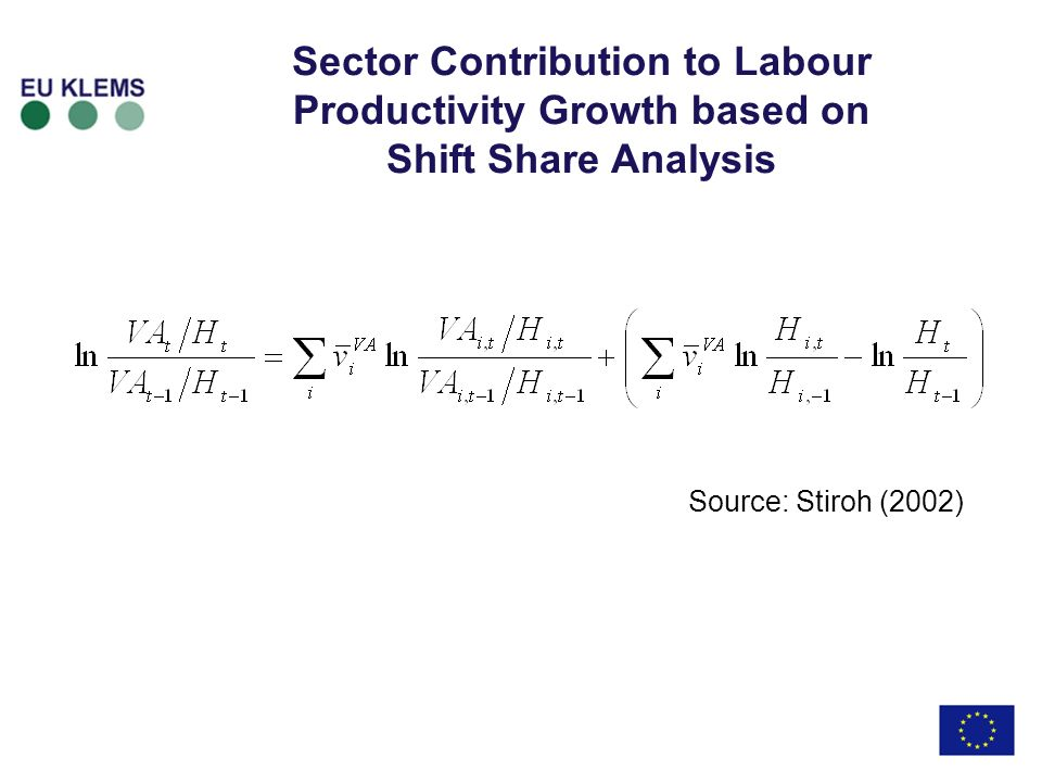 Sector contribution to market economy labour productivity growth, 1980-2005 Source: Updated from van Ark, OMahony and Timmer, Journal of Economic Perspectives, Winter 2008