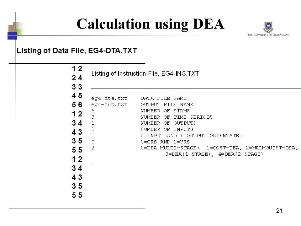 21 Calculation using DEA Listing of Data File, EG4-DTA.TXT _________________________________ 1 2 2 4 3 4 5 5 6 1 2 3 4 4 3 3 5 5 1 2 3 4 4 3 3 5 5 ___