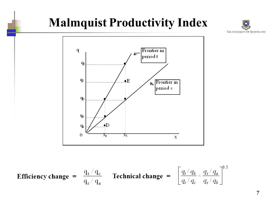 7 Malmquist Productivity Index Efficiency change = Technical change =