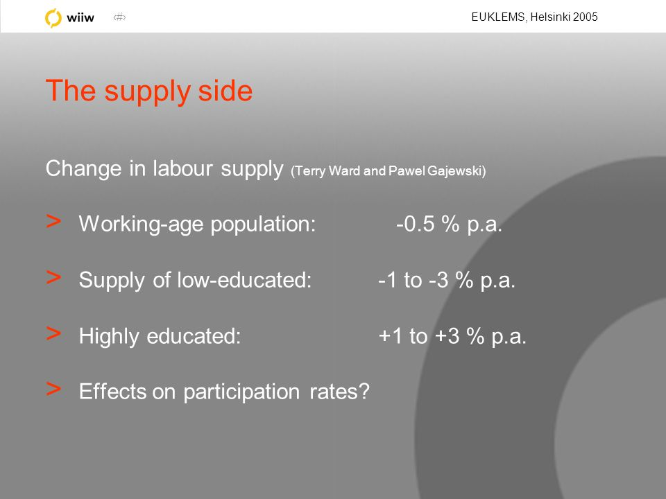 37 EUKLEMS, Helsinki 2005 The supply side Change in labour supply (Terry Ward and Pawel Gajewski) > Working-age population: -0.5 % p.a.