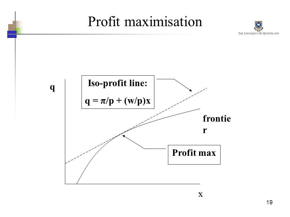 19 Profit maximisation frontie r q x Profit max Iso-profit line: q = π/p + (w/p)x
