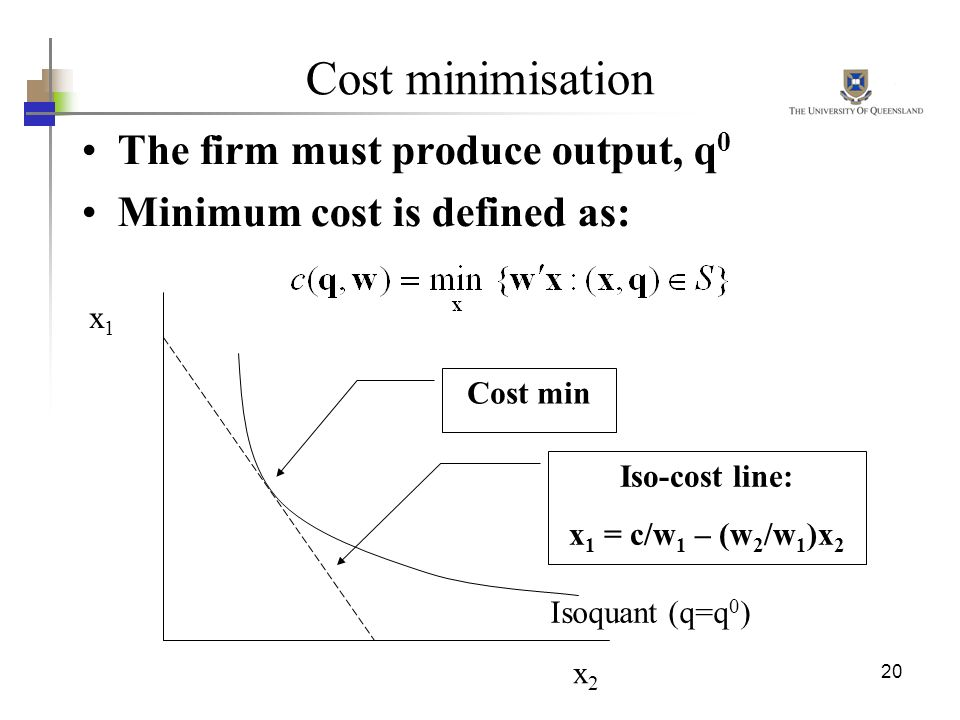20 Cost minimisation The firm must produce output, q 0 Minimum cost is defined as: Isoquant (q=q 0 ) x2x2 x1x1 Cost min Iso-cost line: x 1 = c/w 1 – (