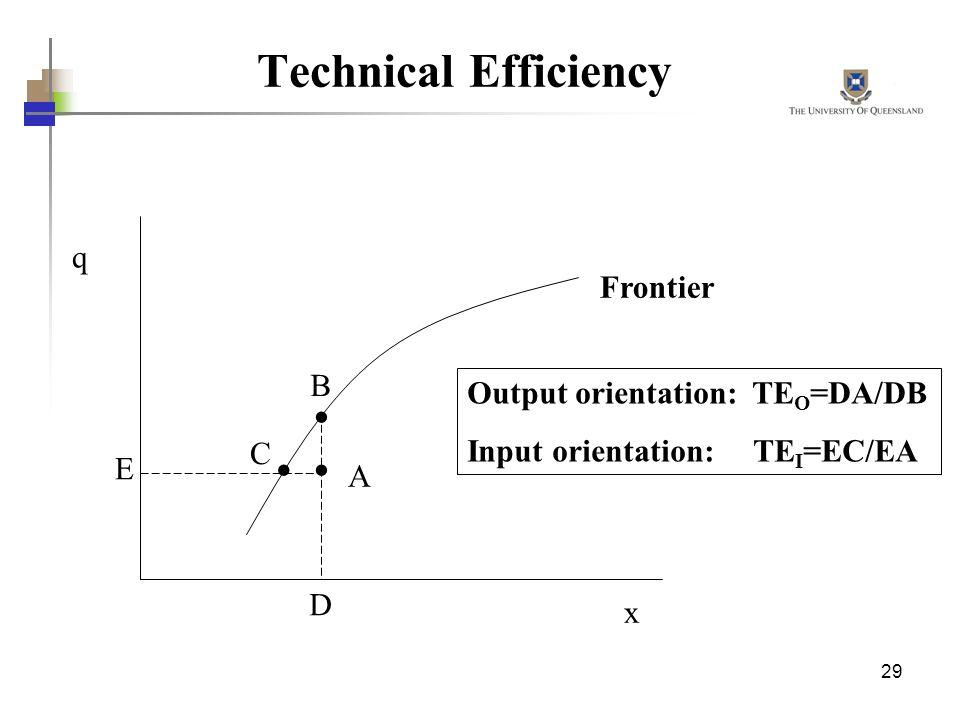 29 Technical Efficiency Output orientation: TE O =DA/DB Input orientation: TE I =EC/EA q x Frontier A B C E D