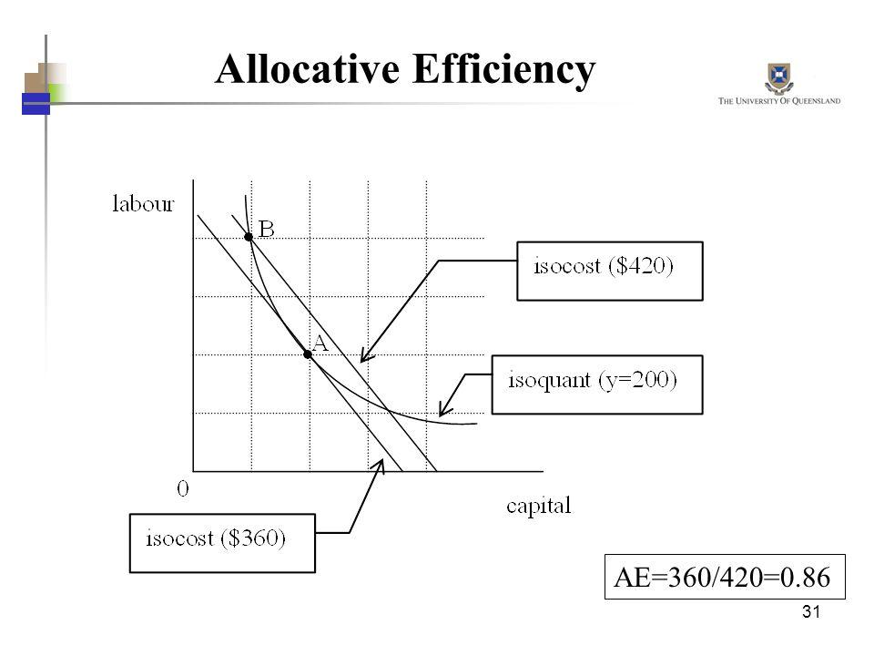 31 Allocative Efficiency AE=360/420=0.86