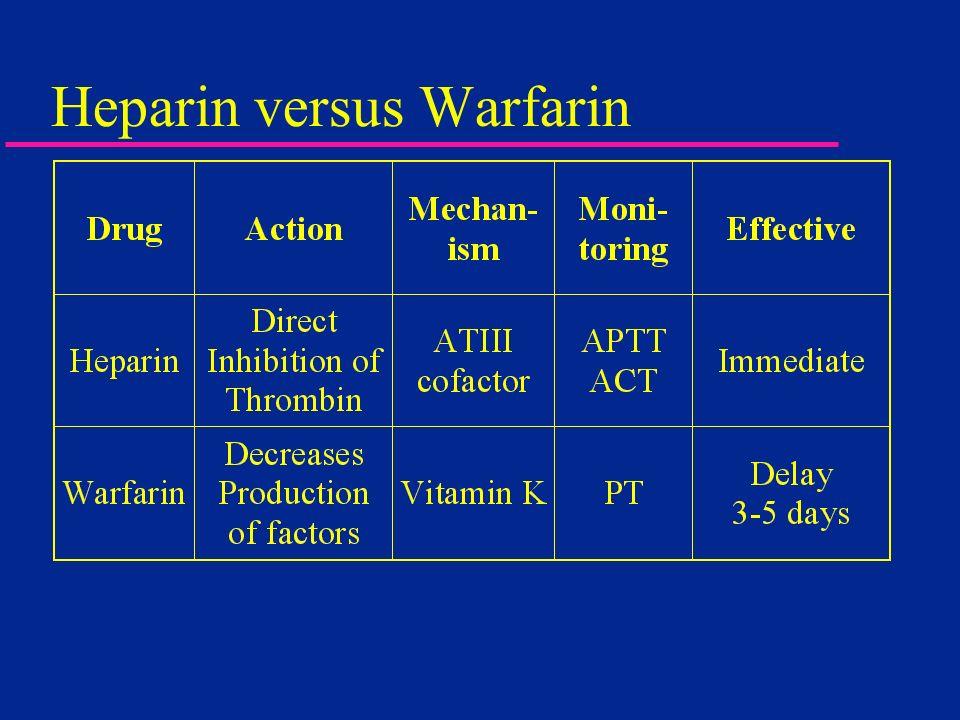 Heparin versus Warfarin