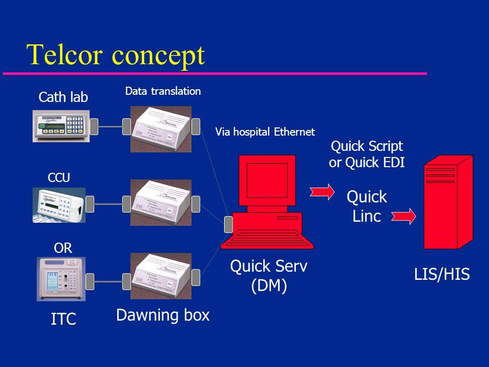Telcor concept Quick Serv (DM) LIS/HIS Quick Script or Quick EDI Quick Linc ITC Dawning box Data translation Via hospital Ethernet OR Cath lab CCU