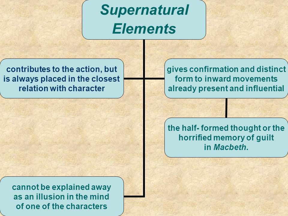 Supernatural Elements contributes to the action, but is always placed in the closest relation with character gives confirmation and distinct form to inward movements already present and influential the half- formed thought or the horrified memory of guilt in Macbeth.
