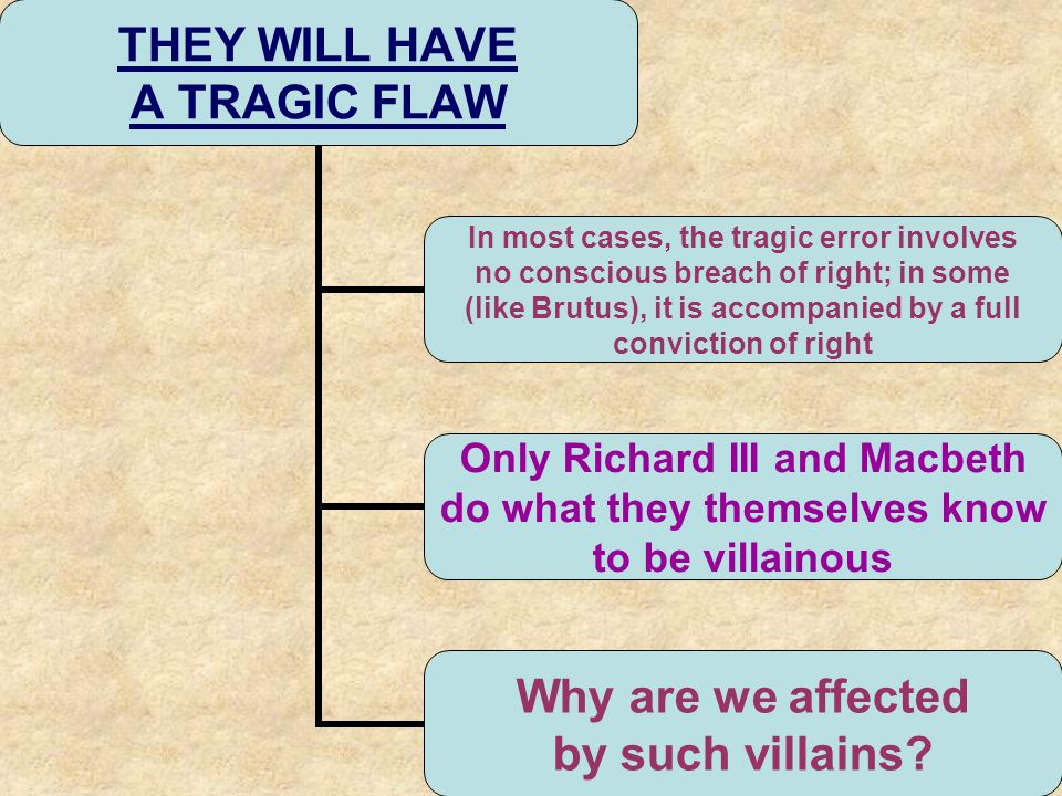 THEY WILL HAVE A TRAGIC FLAW In most cases, the tragic error involves no conscious breach of right; in some (like Brutus), it is accompanied by a full conviction of right Only Richard III and Macbeth do what they themselves know to be villainous Why are we affected by such villains