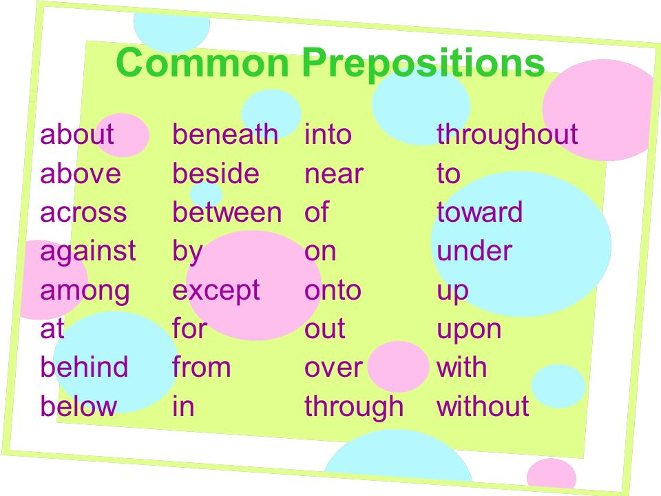 Common Prepositions aboutbeneathintothroughout abovebesidenearto acrossbetweenoftoward againstbyonunder amongexceptontoup atforoutupon behindfromoverw