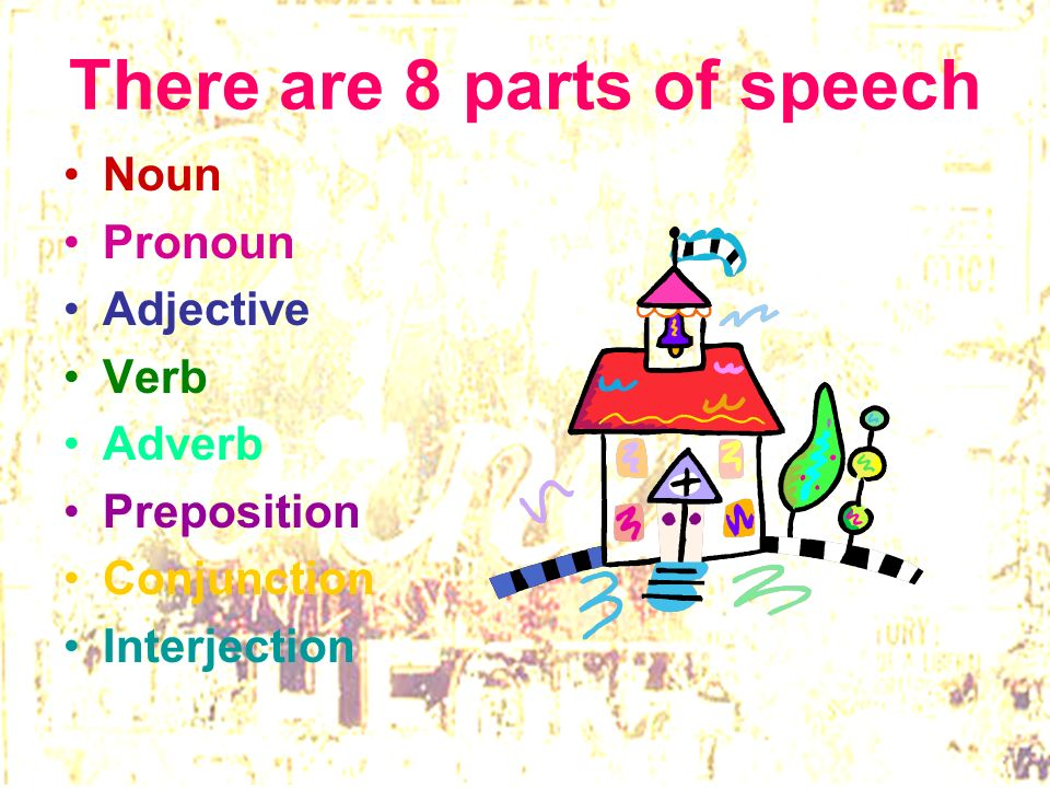 There are 8 parts of speech Noun Pronoun Adjective Verb Adverb Preposition Conjunction Interjection