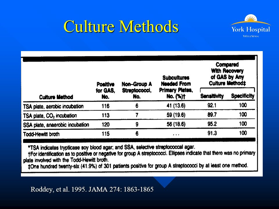 Culture Methods Roddey, et al. 1995. JAMA 274: 1863-1865