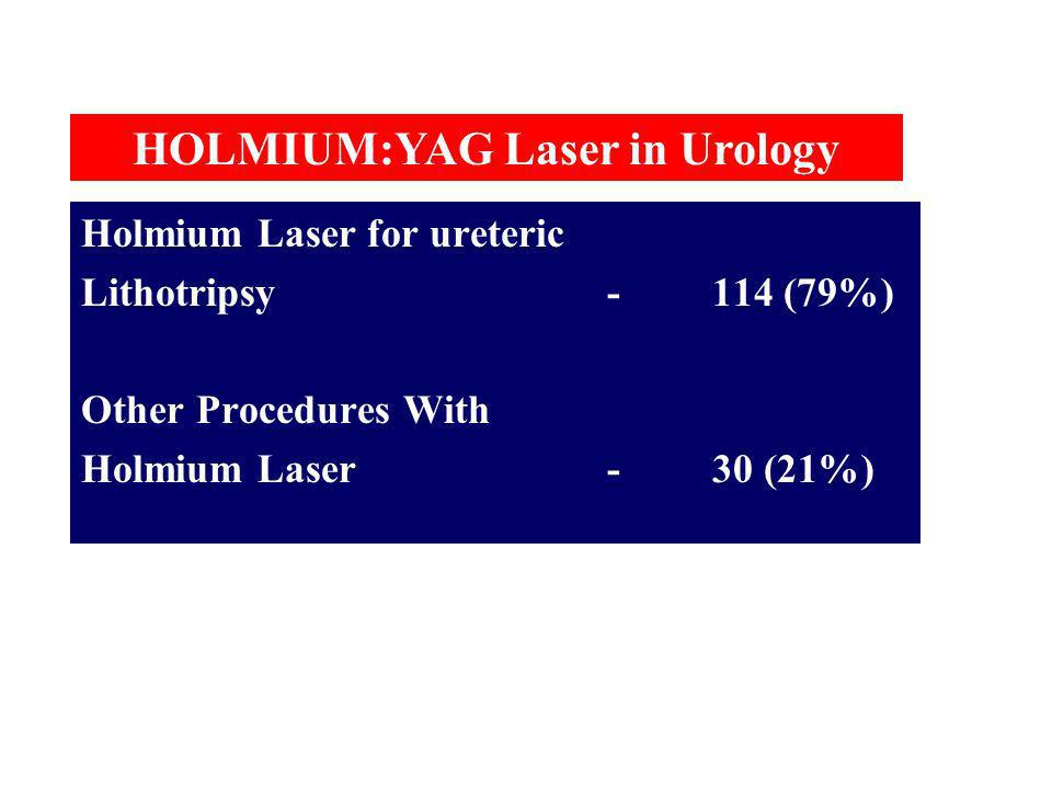 Holmium Laser for ureteric Lithotripsy-114 (79%) Other Procedures With Holmium Laser-30 (21%) HOLMIUM:YAG Laser in Urology