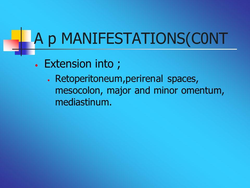 A p MANIFESTATIONS(C0NT Extension into ; Retoperitoneum,perirenal spaces, mesocolon, major and minor omentum, mediastinum.