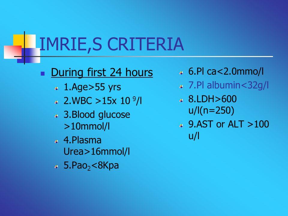 IMRIE,S CRITERIA During first 24 hours 1.Age>55 yrs 2.WBC >15x 10 9 /l 3.Blood glucose >10mmol/l 4.Plasma Urea>16mmol/l 5.Pao 2 <8Kpa 6.Pl ca<2.0mmo/l