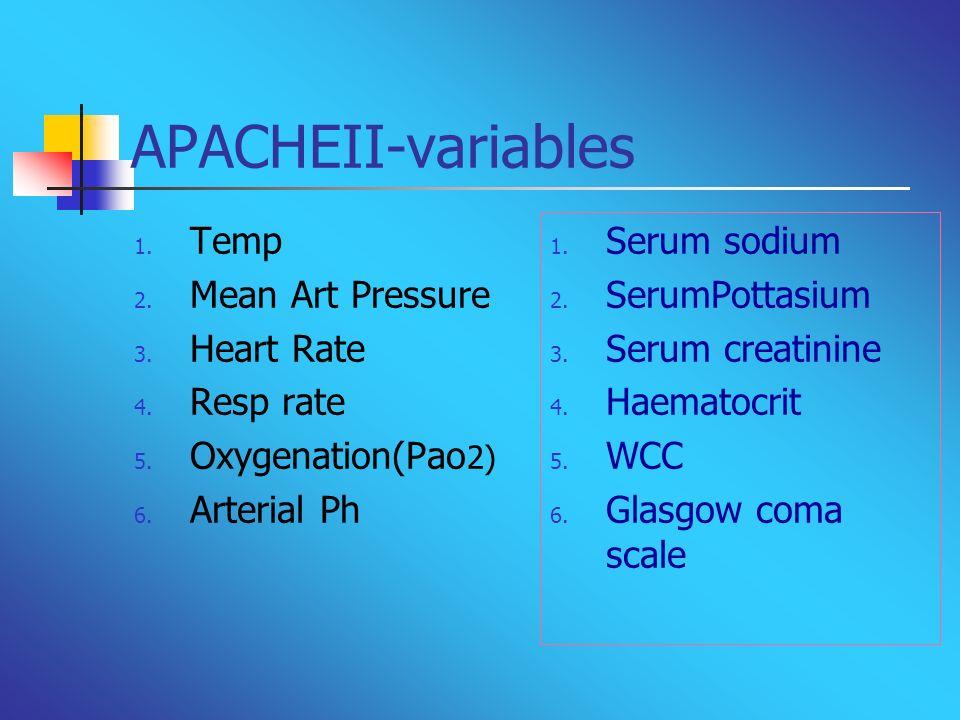 APACHEII-variables 1. Temp 2. Mean Art Pressure 3. Heart Rate 4. Resp rate 5. Oxygenation(Pao 2) 6. Arterial Ph 1. Serum sodium 2. SerumPottasium 3. S