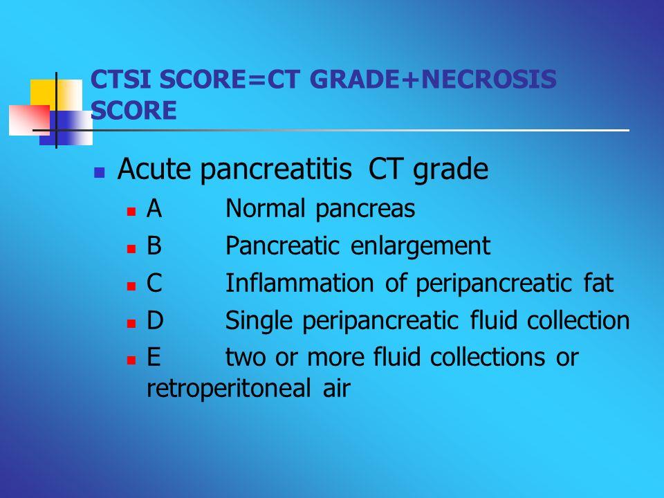 CTSI SCORE=CT GRADE+NECROSIS SCORE Acute pancreatitis CT grade ANormal pancreas BPancreatic enlargement CInflammation of peripancreatic fat DSingle pe