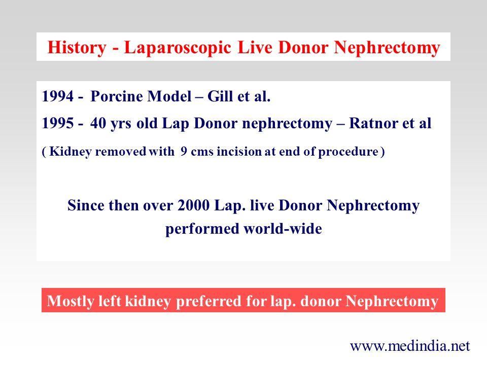 www.medindia.net History - Laparoscopic Live Donor Nephrectomy 1994 - Porcine Model – Gill et al. 1995 - 40 yrs old Lap Donor nephrectomy – Ratnor et